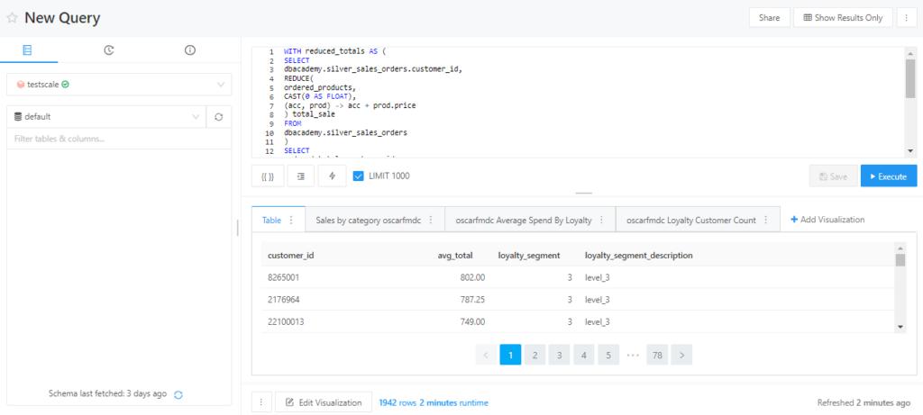 Databricks SQL Analytics Editor