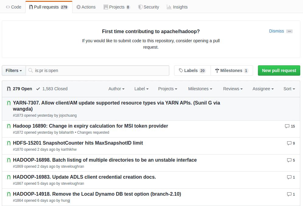Ejemplo de pull requests en el proyecto Apache Hadoop (Web Github)